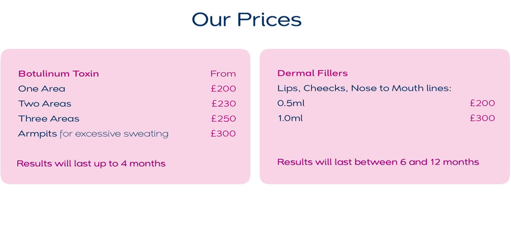 Facial Rejuvenation Prices